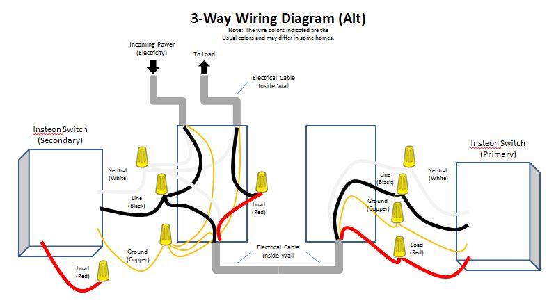 insteon 3 way switch wiring diagram circuit