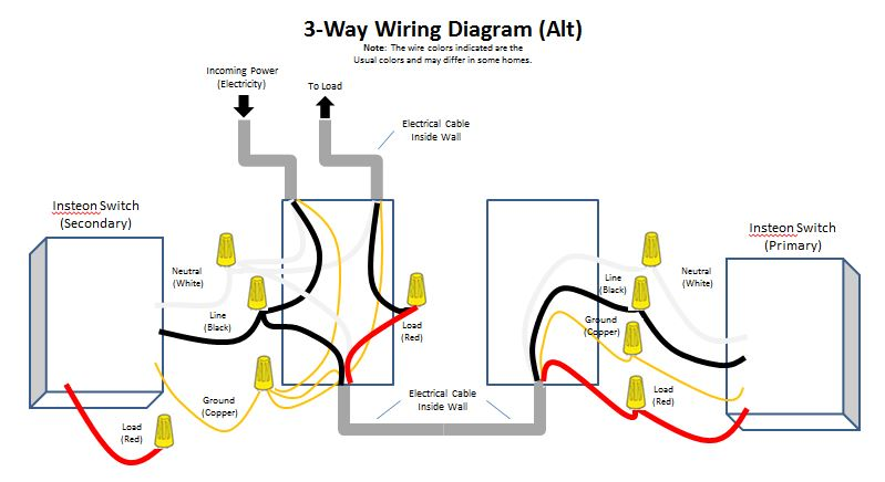 3 way switch diagram wiring 1989 honda civic hatchback schematic insteon u2013 alternate bithead u0027s blog3