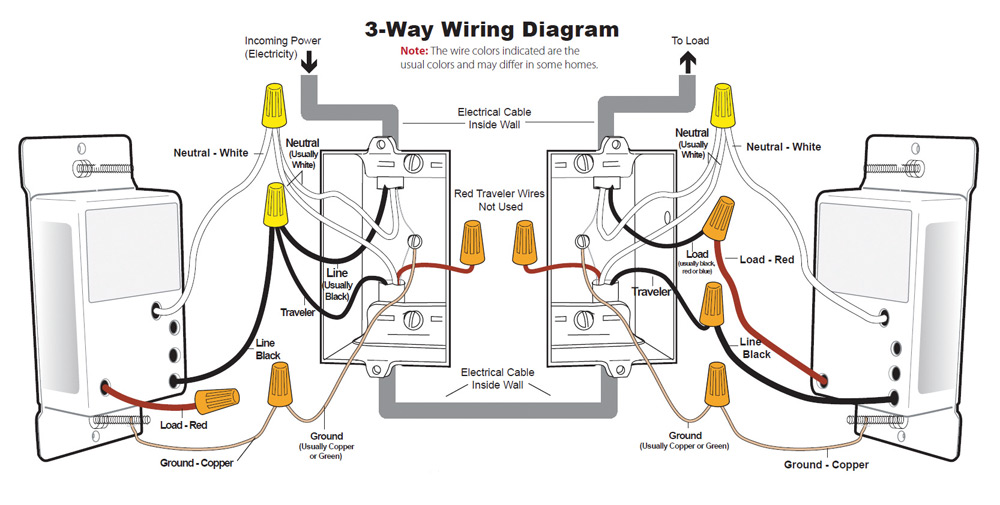 double wall 3 way switch wiring diagram
