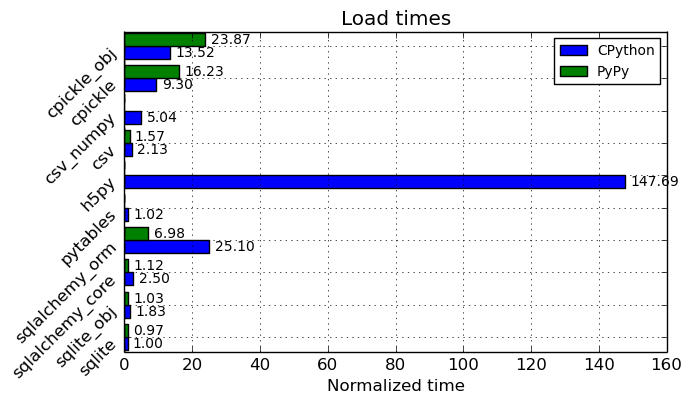 time-bar-1
