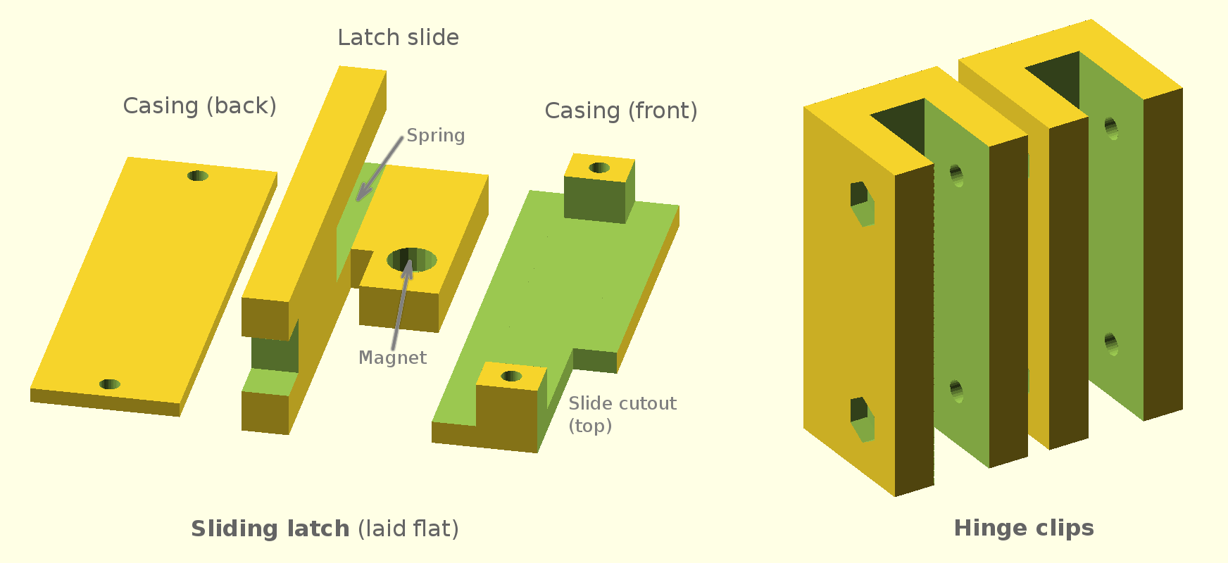 hinge-latch-render-annot