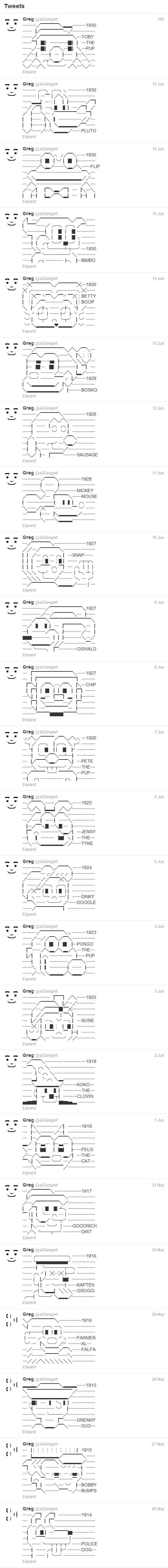 ASCII Text Art Generator - FSYMBOLS