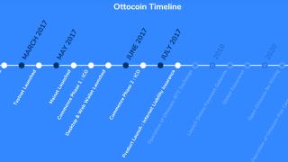 OTTOCOINのロードマップが勝手に進んでいる?ICOはどうなった