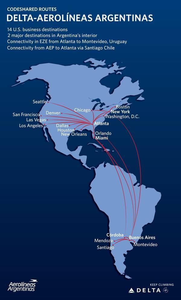 Vuelos de Delta y Aerolíneas