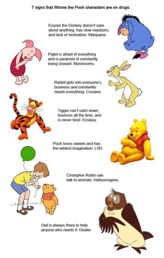 Pooh drugs