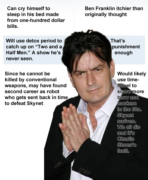 Being charlie sheen
