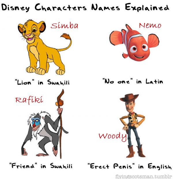 Disney character names3