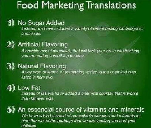 Food marketing translations