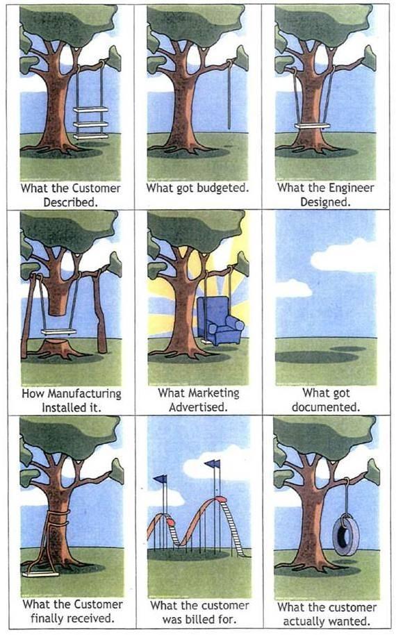 Classic tree swing