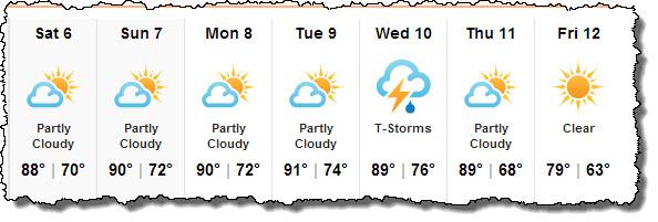 Forecast july 6
