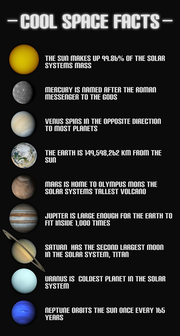 Cool space facts