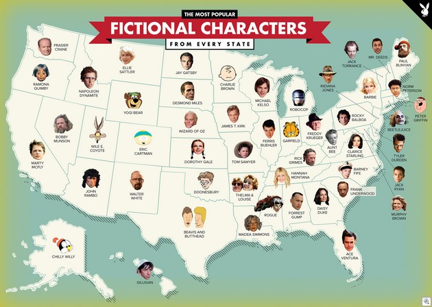 Fictional characters