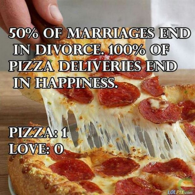 Pizza vs Love