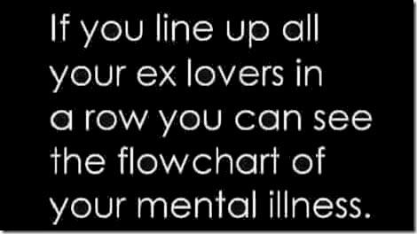 Mental Illness Flowchart