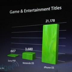 Las consolas portátiles están destinadas a morir por culpa de Apple según analista
