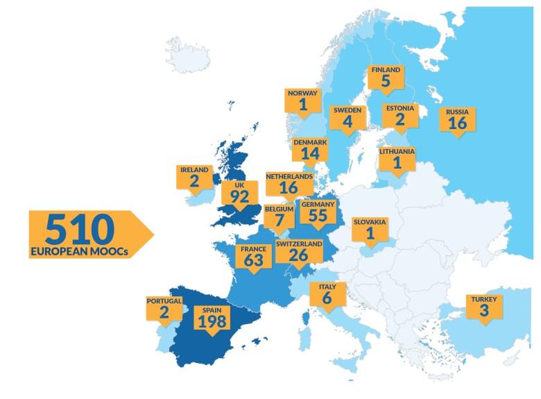 European MOOC scoreboard1