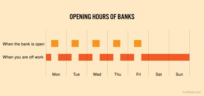 Opening+hours+of+banks