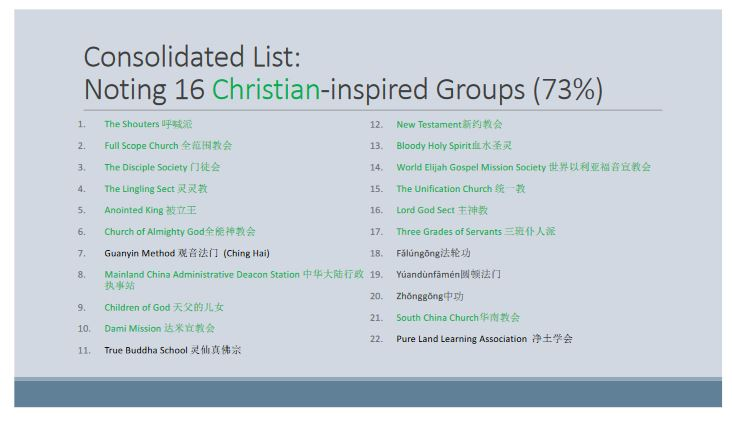 The current list of xie jiao