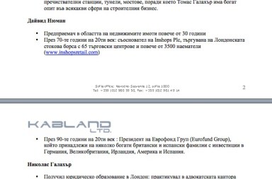 kabland_predstaviane