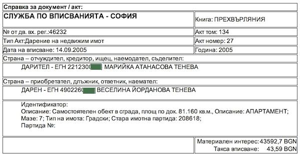 2005-sofia-maman-darenie-app-81
