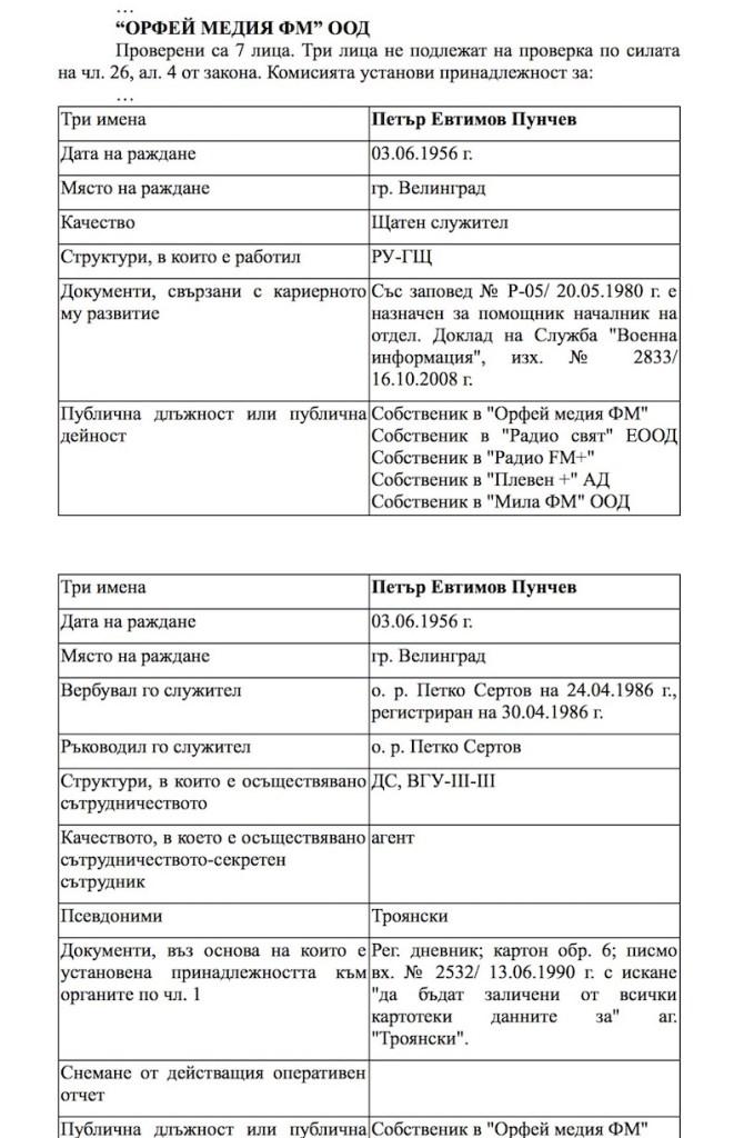 """Петър Пунчев - шеф в ДС и агент """"Троянски"""", вербуван от Петко Сертов."""