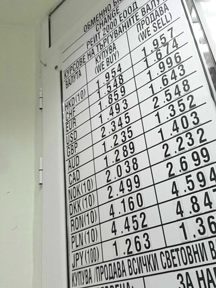 Табелата с курсовете на обменното бюро на Рейт-2000 на Пиротска 1. 15 декември 2014.