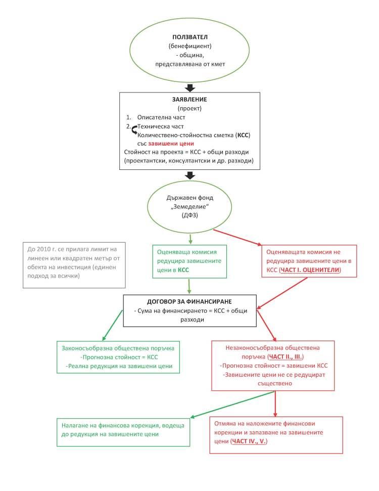 Report-block_scheme.pdf_Page_1