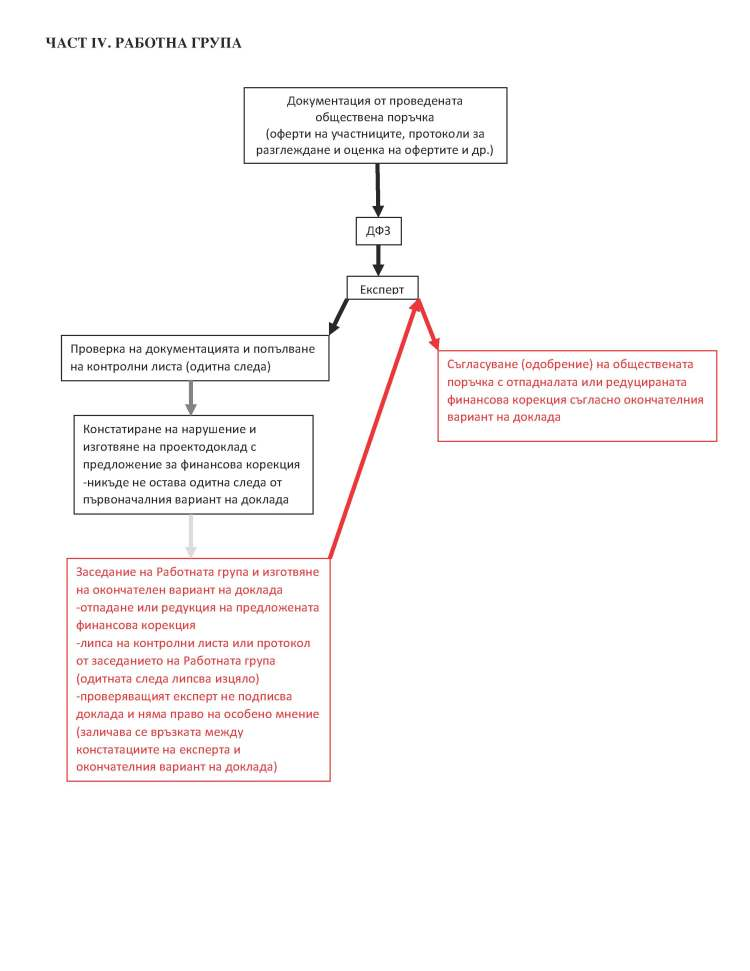 Report-block_scheme.pdf_Page_4
