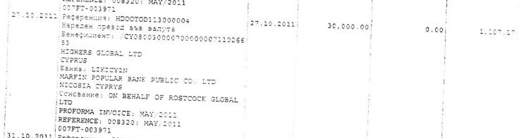 """Превод към дистрибутора на цигари """"Ракел"""" от сметка на Брандъл Сент 2000."""