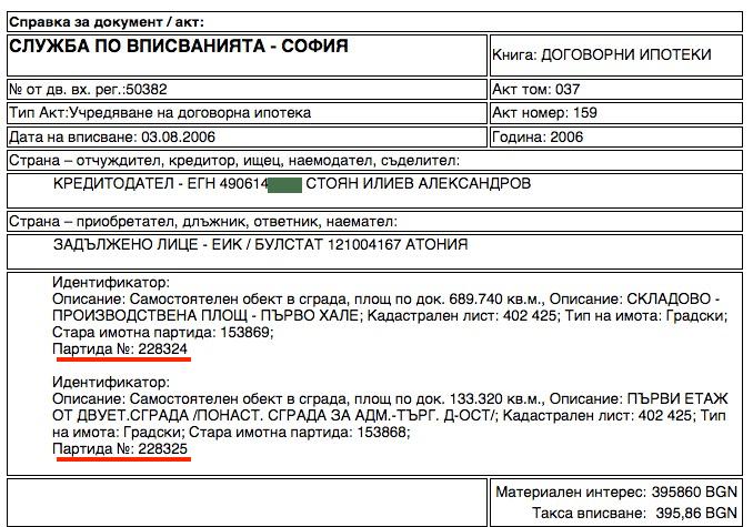Имотите заложени като обезпечение по единия кредит отпуснат в лично качество от Стоян Александров на Атония.