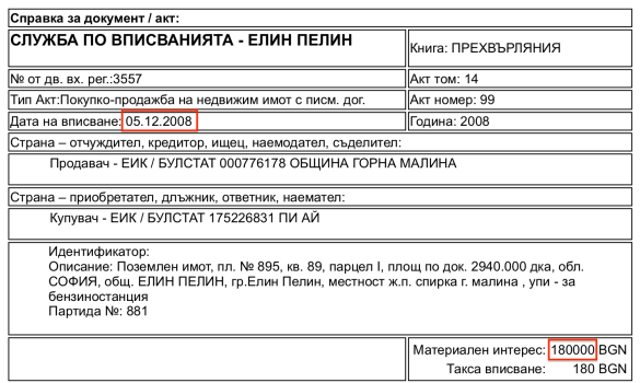 """""""GP Group"""" and """"PI"""" have close business links and are associated with """"Taki""""  #GPGate: Owner of Land and Building on 59A 'Cherni Vrah' Blvd Drains Lukoil through Property Deals"""