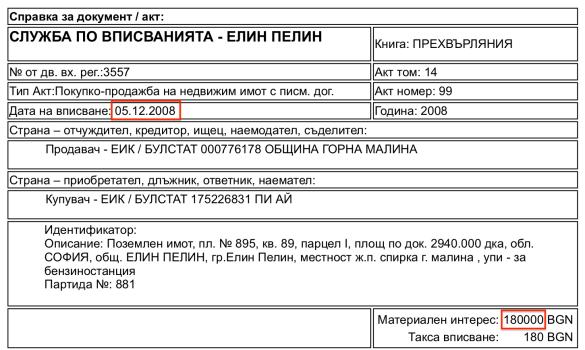 #ДжиПиГейт, #ГеПиГейт, #GPGate  Собственикът на земята и сградата на Черни Връх 59А източвал Лукойл с имотни сделки