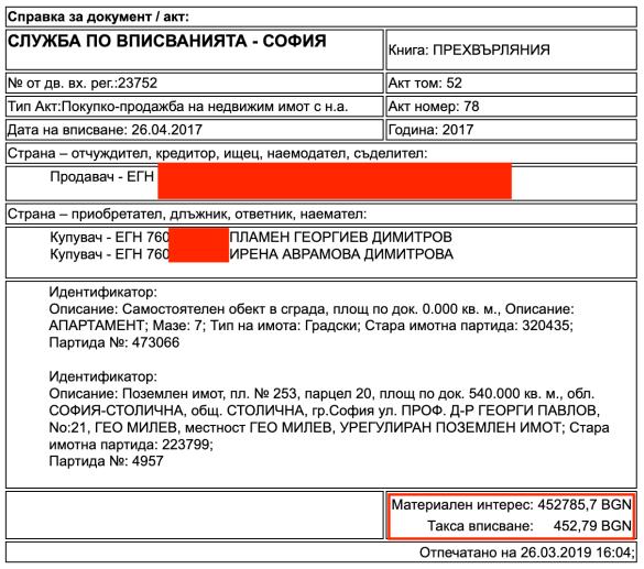 Шефът на КПКОНПИ не е декларирал 249 292 лв платени за имоти