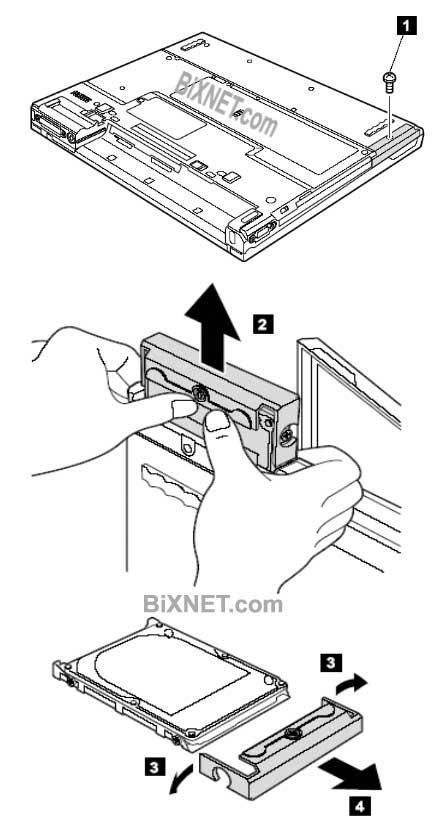 IBM ThinkPad T40/T41/T42 Hard Drive Installation Guide