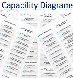 it also comes with 37 level 1 business capabilities with their corresponding children up to 7 levels deep  [ 1313 x 696 Pixel ]