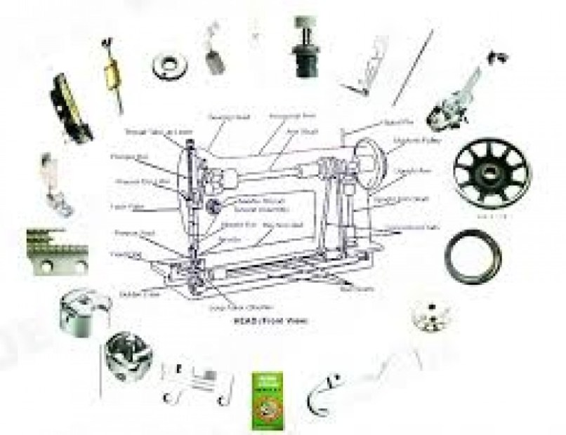 All Sewing Machine Spare Parts