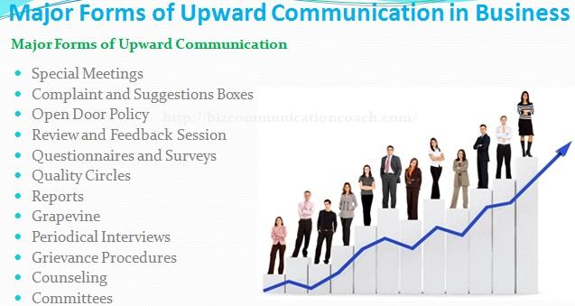 Forms of Upward Communication