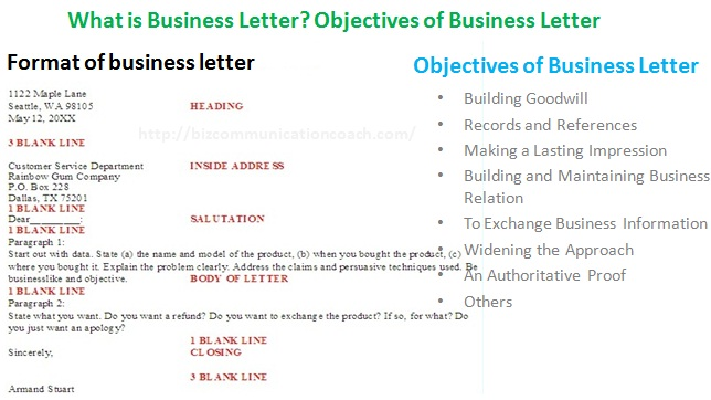 What Does A Business Letter Look Like from i0.wp.com