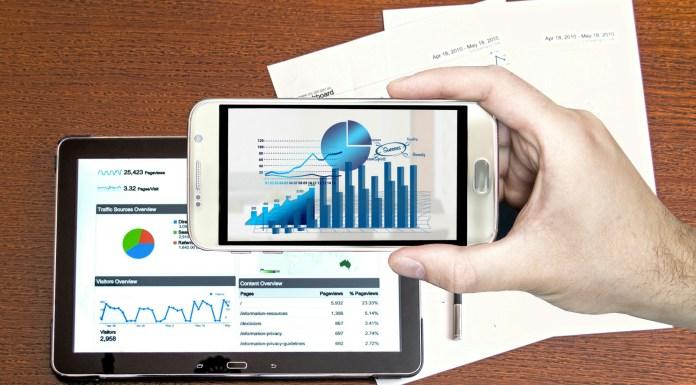 Elements of a Market Report