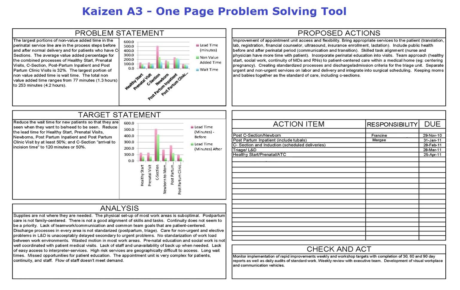 Kaizen A3 Example
