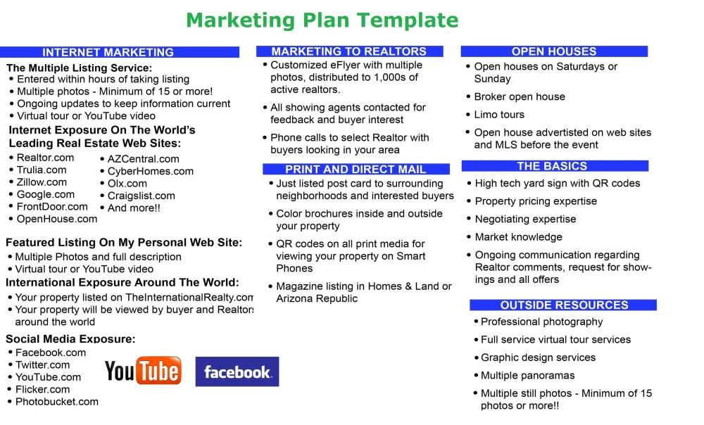 medium resolution of marketing plan