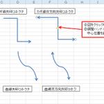【エクセル講座】図形で線や矢印を描画する4つの手順