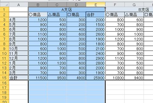 エクセル_グループ化_2