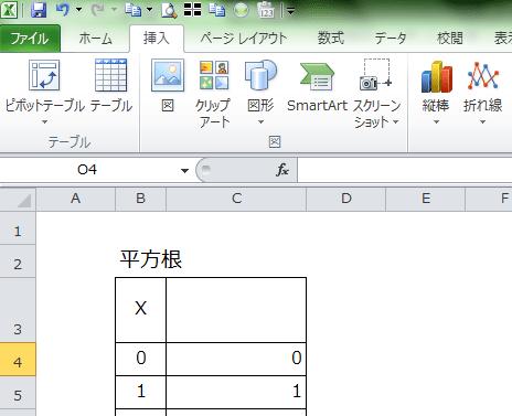 【Excel講座】平方根を表すルート記號(根號記號)を表示させる5つ ...