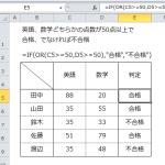 【Excel講座】IF関数を使って複数の条件を指定する5つのポイント