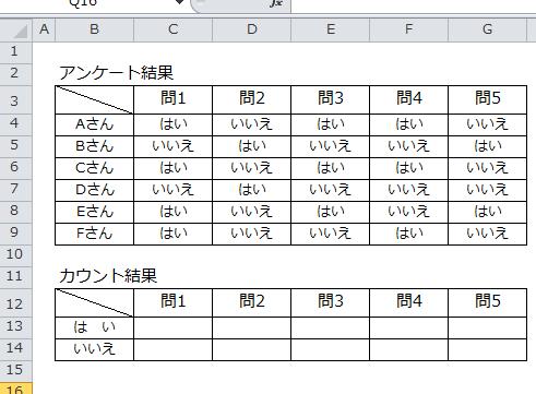 エクセル_重複_カウント_1