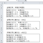 【Excel講座】全角文字と半角文字をそれぞれ変換する5つのポイント