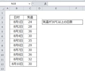 Excel_COUNTIF_1