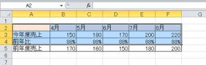 エクセル_グラフ_2軸_1