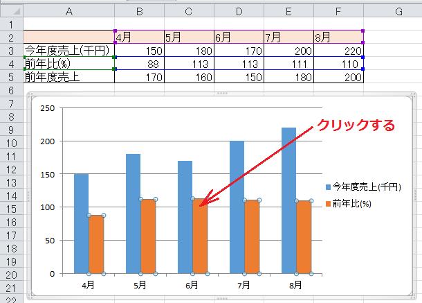 エクセル_グラフ_2軸_3